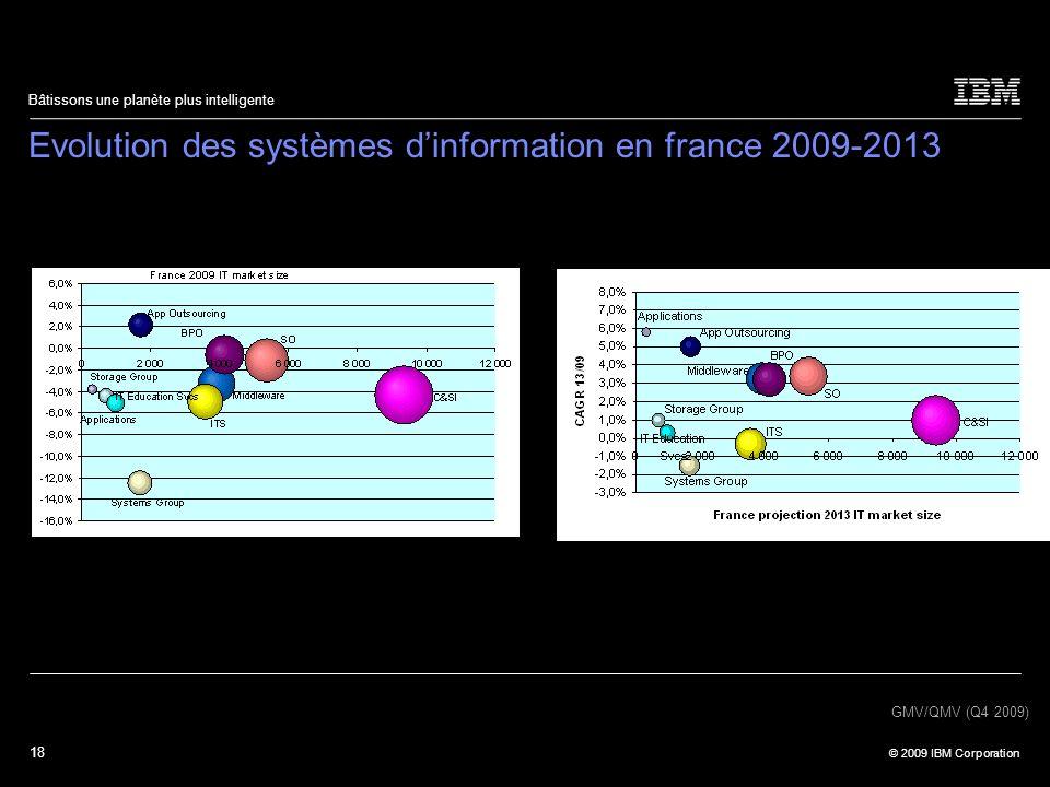 Evolution des systèmes d'information en france 2009-2013