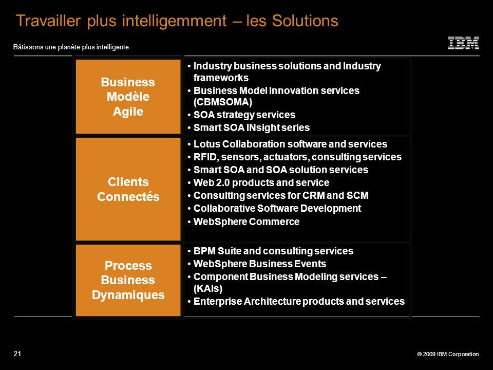 Travailler plus intelligemment – les Solutions