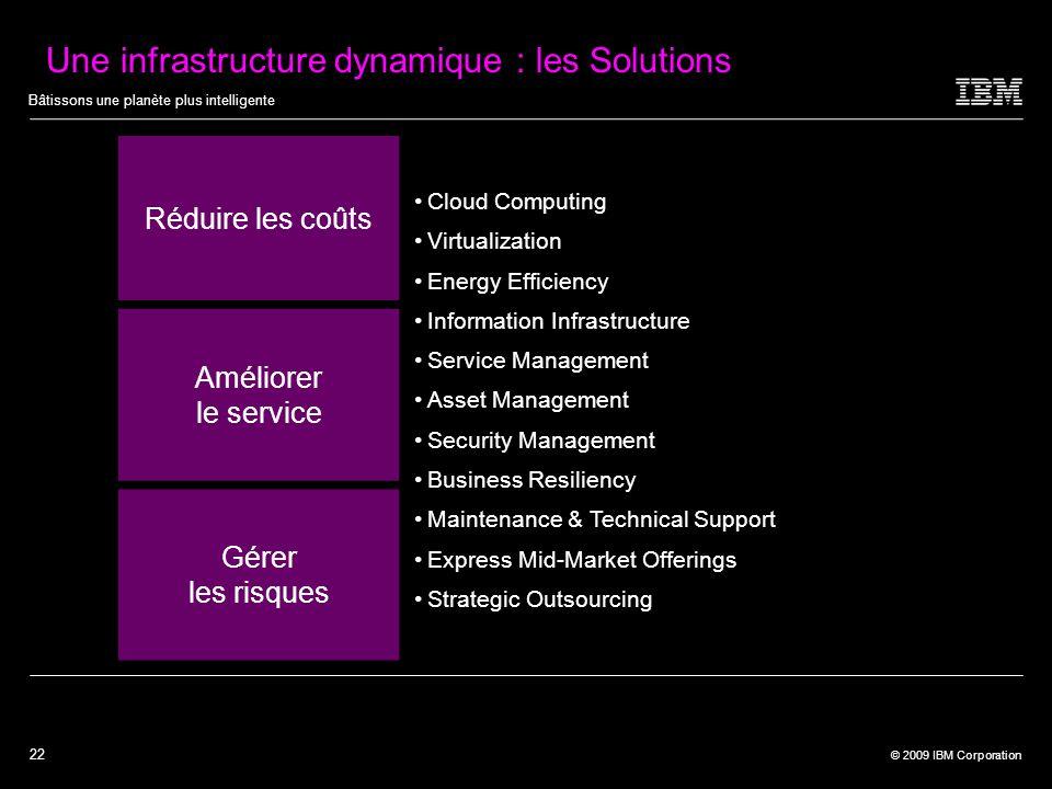 Une infrastructure dynamique : les Solutions