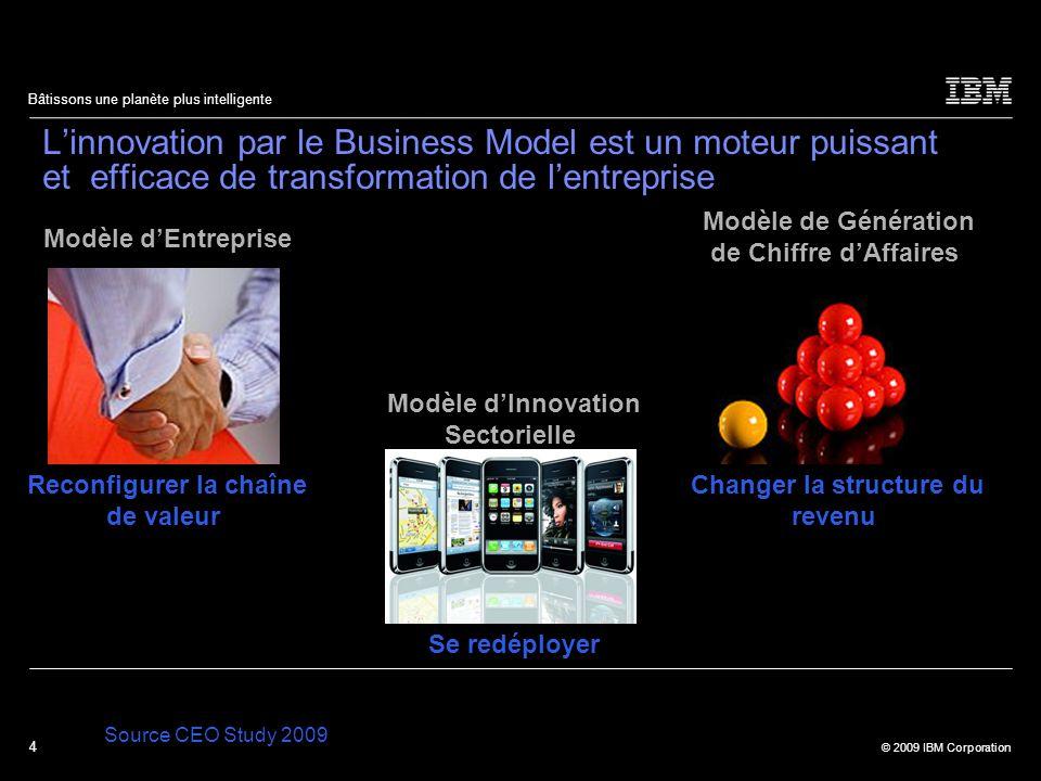 L'innovation par le Business Model est un moteur puissant et efficace de transformation de l'entreprise