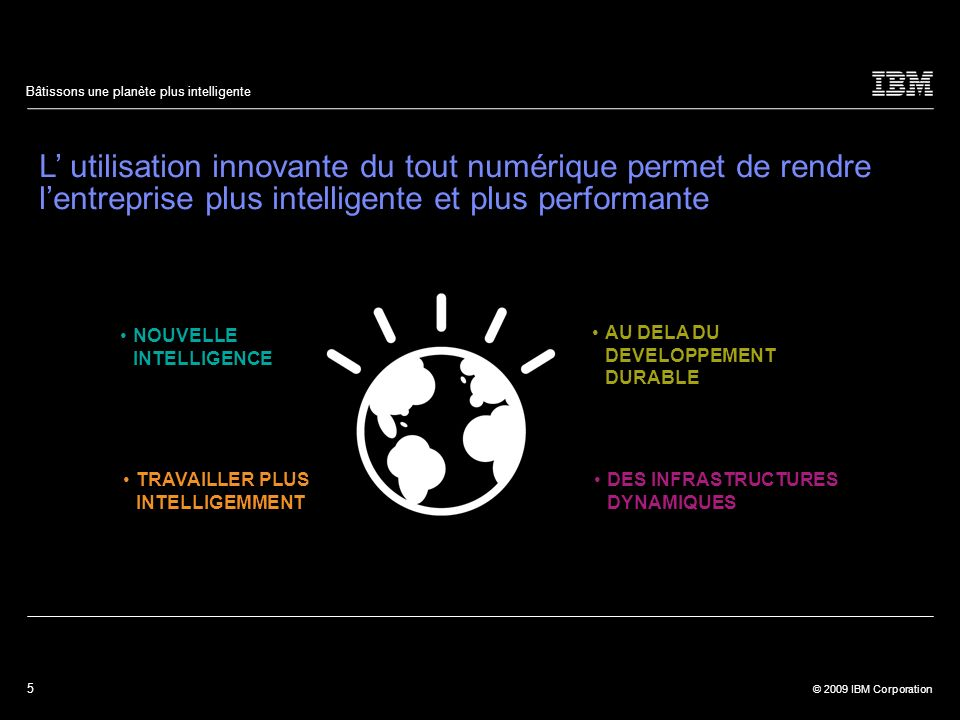 L' utilisation innovante du tout numérique permet de rendre l'entreprise plus intelligente et plus performante