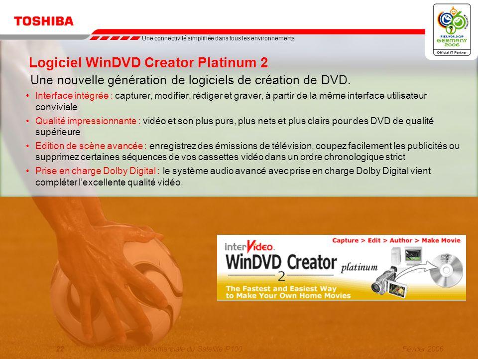 Logiciel WinDVD Creator Platinum 2
