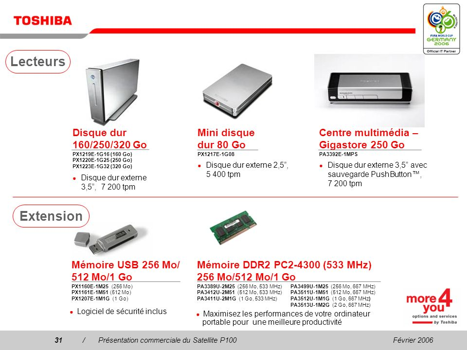 LecteursDisque dur 160/250/320 Go PX1219E-1G16 (160 Go) PX1220E-1G25 (250 Go) PX1223E-1G32 (320 Go)