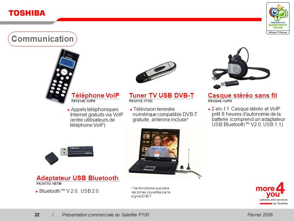 Communication Téléphone VoIP PX1214E-1UPH