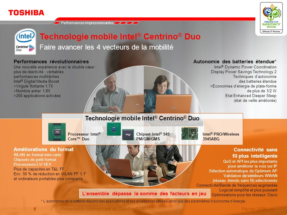 Technologie mobile Intel® Centrino® Duo