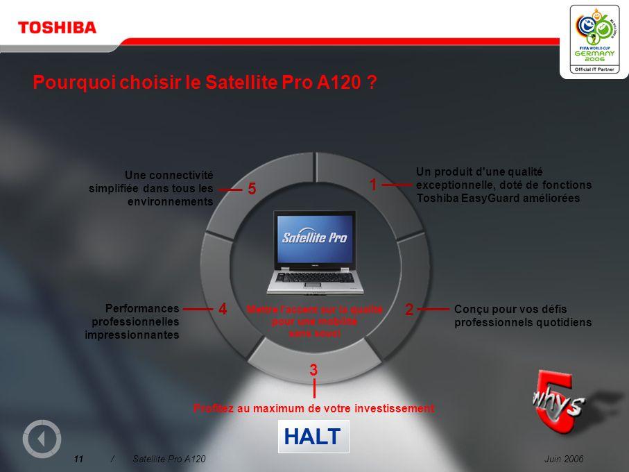 Pourquoi choisir le Satellite Pro A120