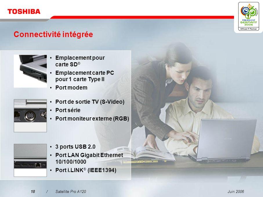 Connectivité intégrée