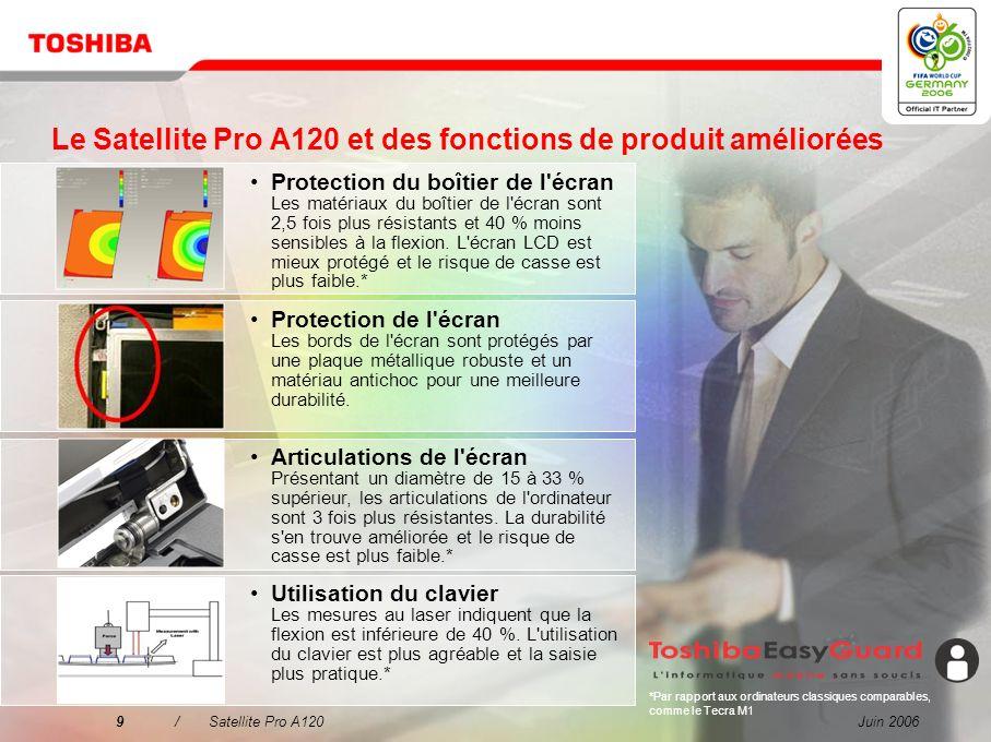 Le Satellite Pro A120 et des fonctions de produit améliorées