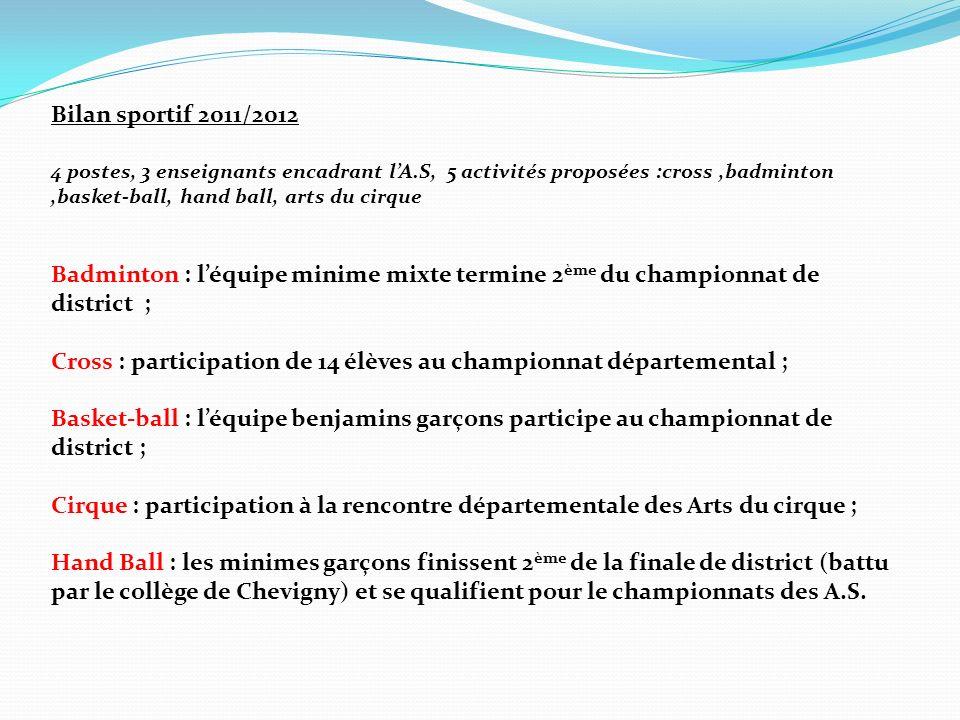 Bilan sportif 2011/2012 4 postes, 3 enseignants encadrant l'A