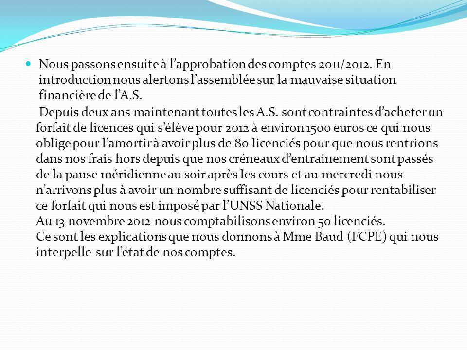 Au 13 novembre 2012 nous comptabilisons environ 50 licenciés.