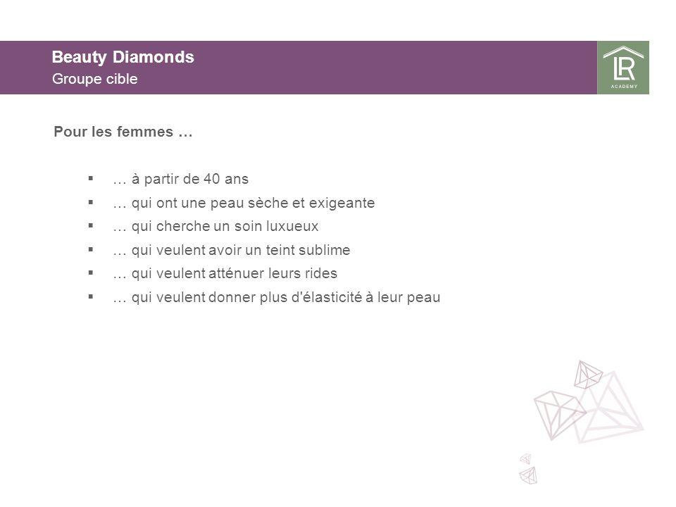 Beauty Diamonds Groupe cible Pour les femmes … … à partir de 40 ans
