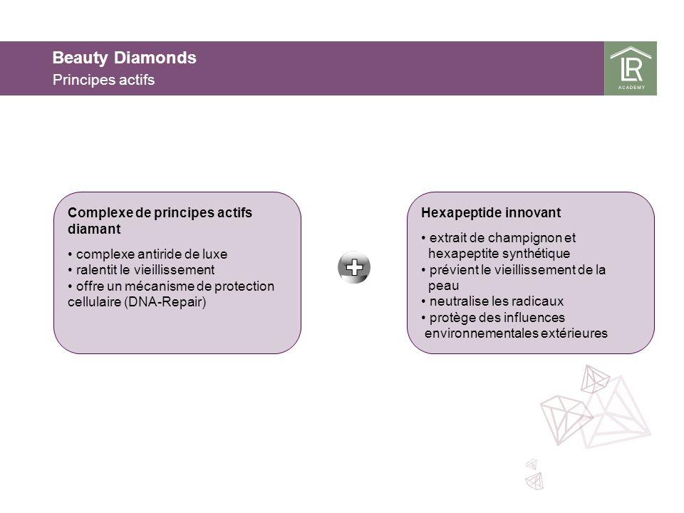 + Beauty Diamonds Principes actifs