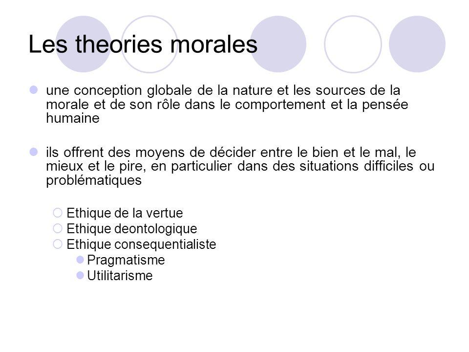 Les theories morales une conception globale de la nature et les sources de la morale et de son rôle dans le comportement et la pensée humaine.