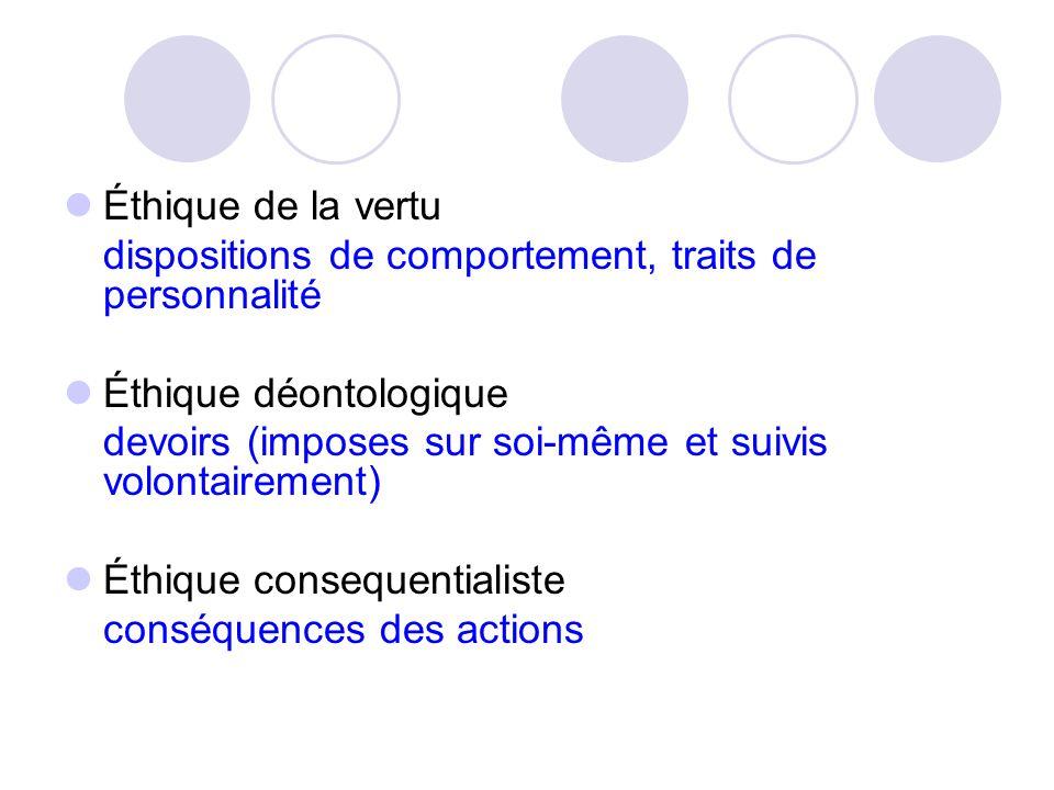 Éthique de la vertu dispositions de comportement, traits de personnalité. Éthique déontologique.