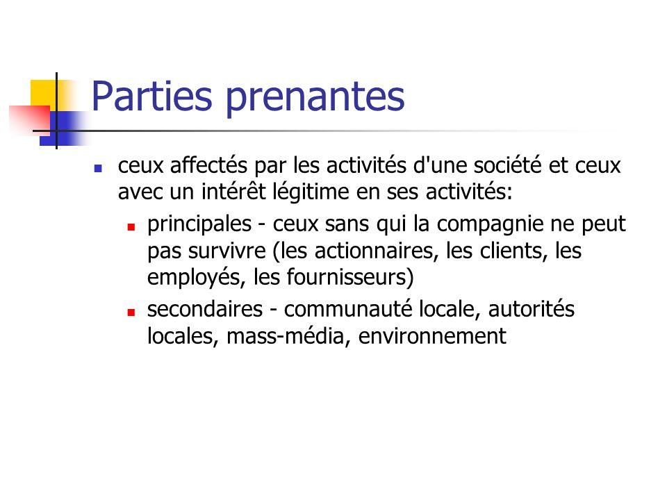 Parties prenantes ceux affectés par les activités d une société et ceux avec un intérêt légitime en ses activités: