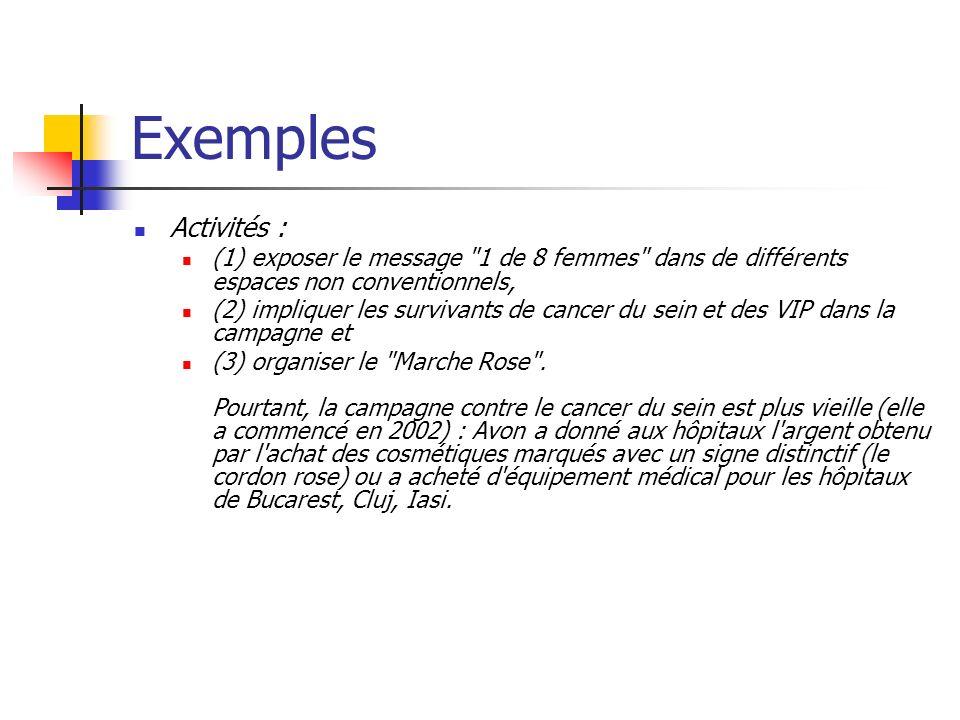 Exemples Activités : (1) exposer le message 1 de 8 femmes dans de différents espaces non conventionnels,