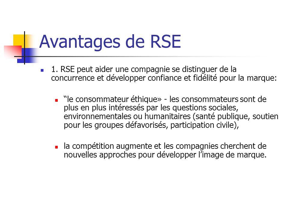 Avantages de RSE 1. RSE peut aider une compagnie se distinguer de la concurrence et développer confiance et fidélité pour la marque: