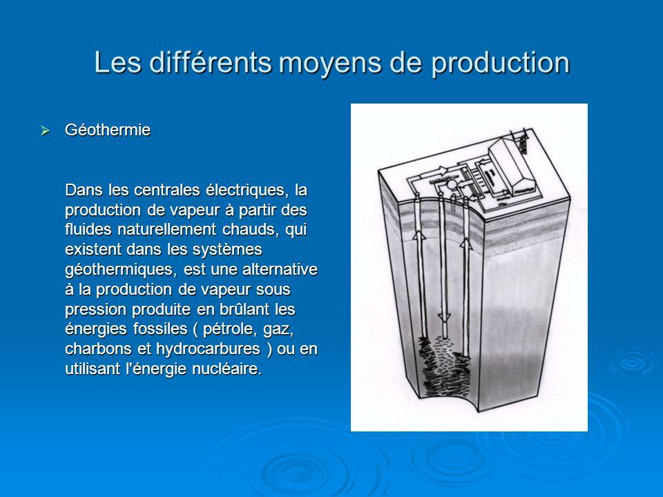 Les différents moyens de production