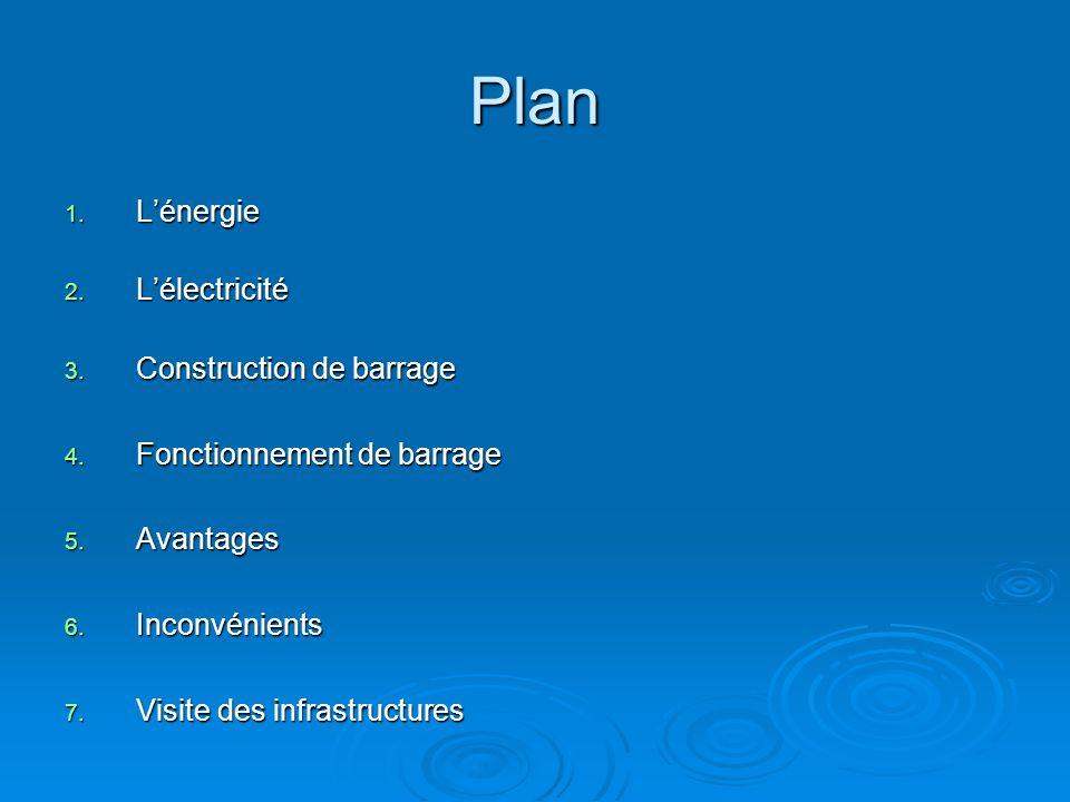 Plan L'énergie L'électricité Construction de barrage