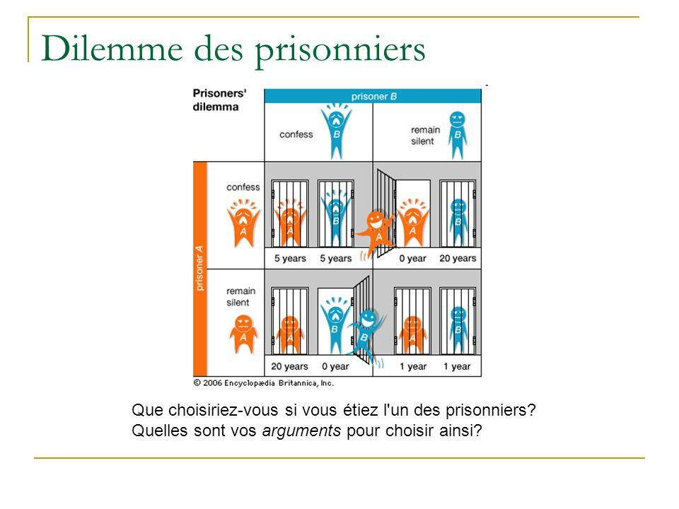 Dilemme des prisonniers