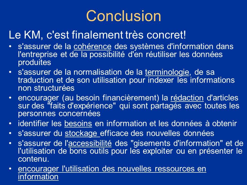 Conclusion Le KM, c est finalement très concret!