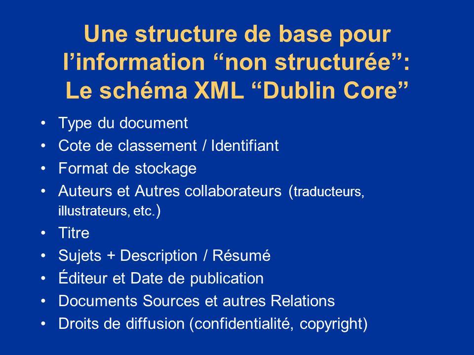 * 07/16/96. Une structure de base pour l'information non structurée : Le schéma XML Dublin Core
