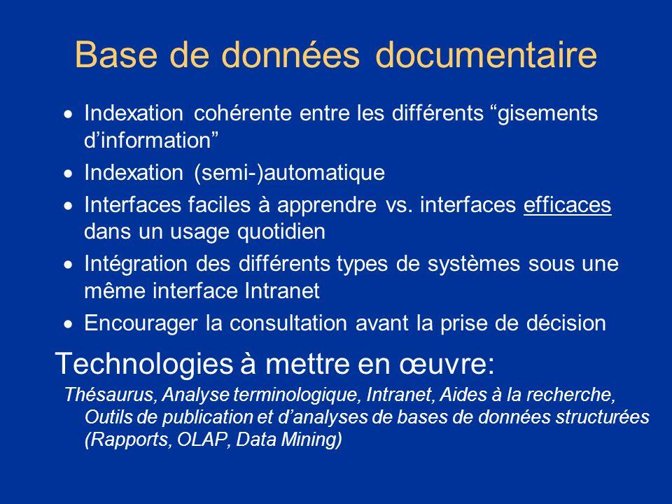 Base de données documentaire