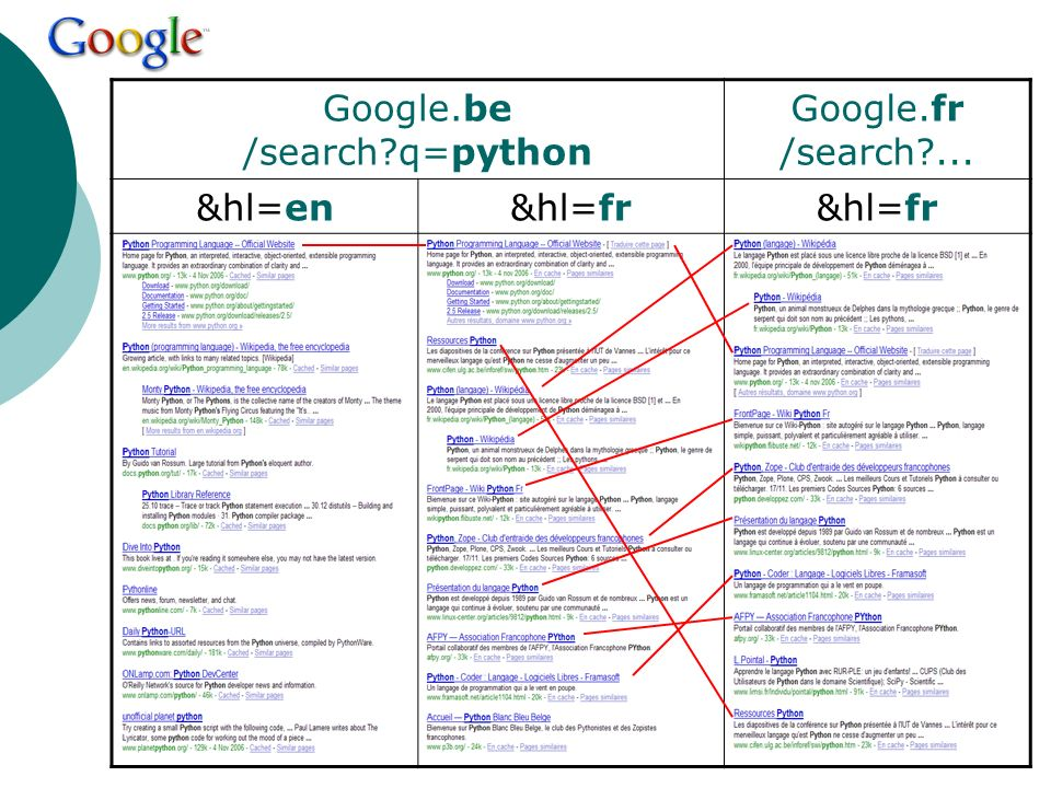 Google.be /search q=python