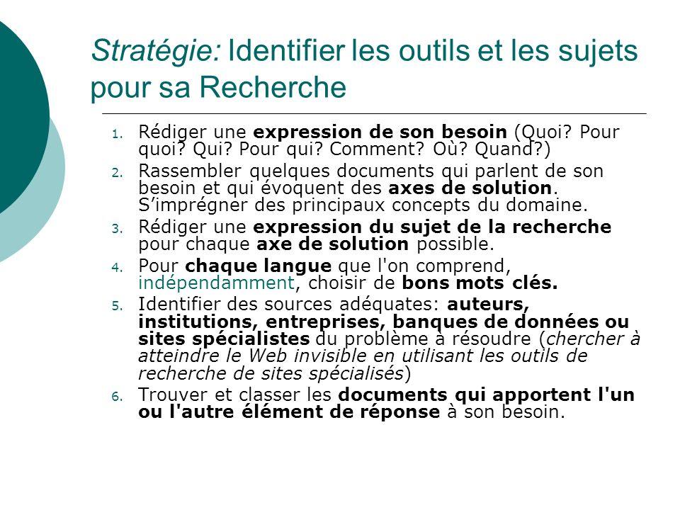 Stratégie: Identifier les outils et les sujets pour sa Recherche