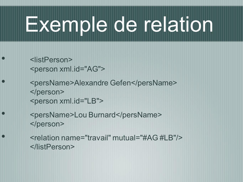 Exemple de relation <listPerson> <person xml.id= AG >