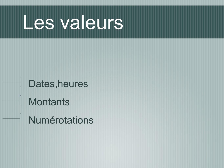 Les valeurs Dates,heures Montants Numérotations
