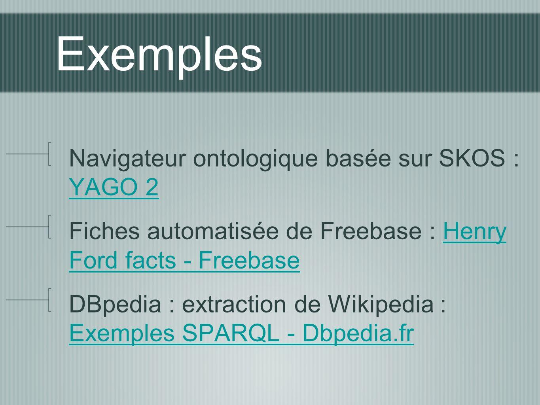 Exemples Navigateur ontologique basée sur SKOS : YAGO 2