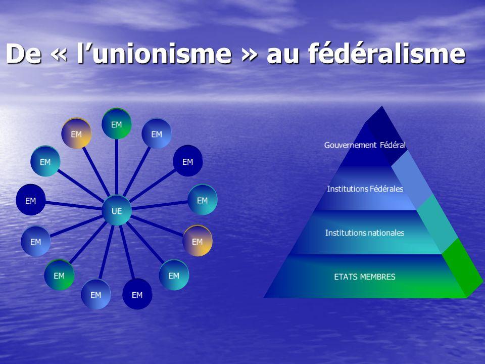 De « l'unionisme » au fédéralisme