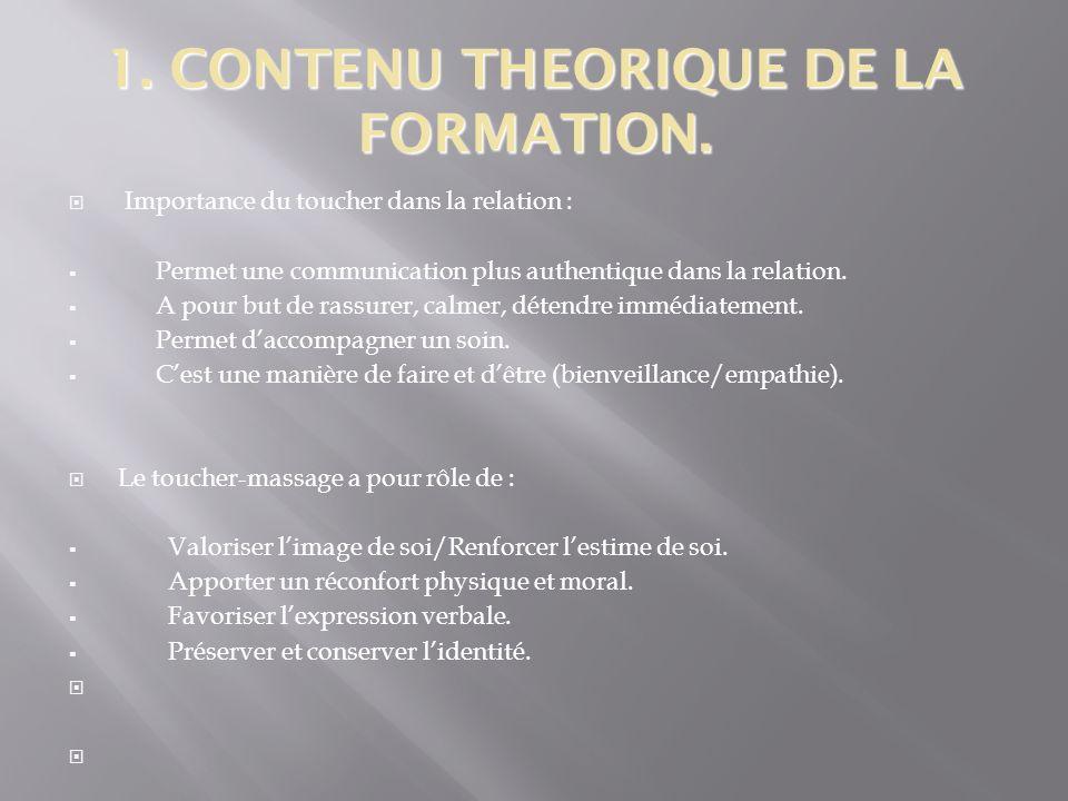 1. CONTENU THEORIQUE DE LA FORMATION.