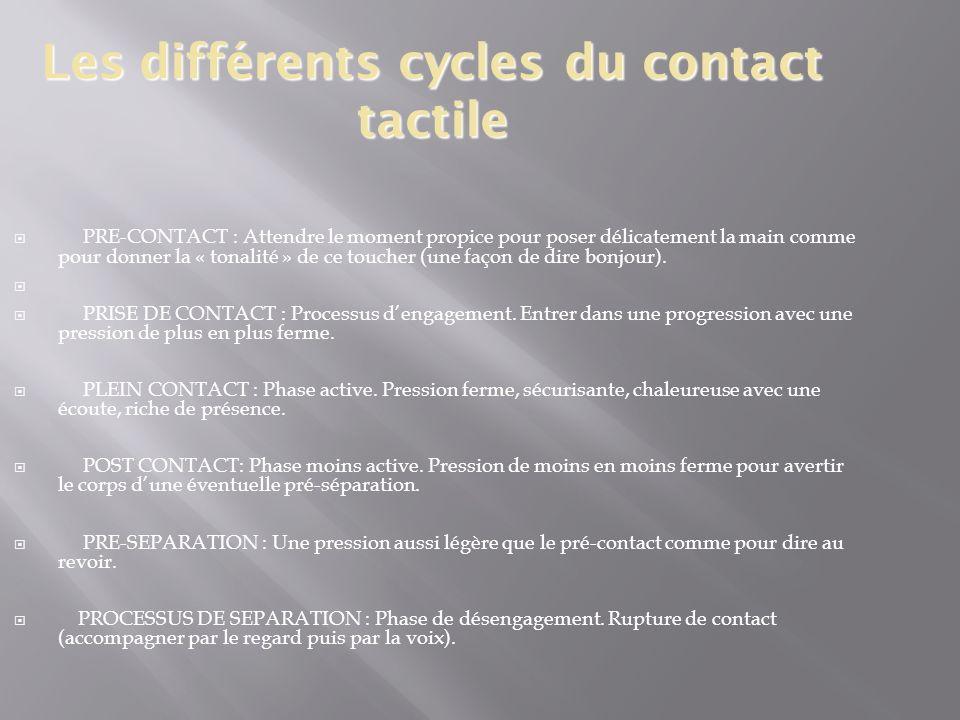 Les différents cycles du contact tactile