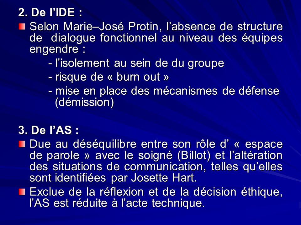 2. De l'IDE : Selon Marie–José Protin, l'absence de structure de dialogue fonctionnel au niveau des équipes engendre :