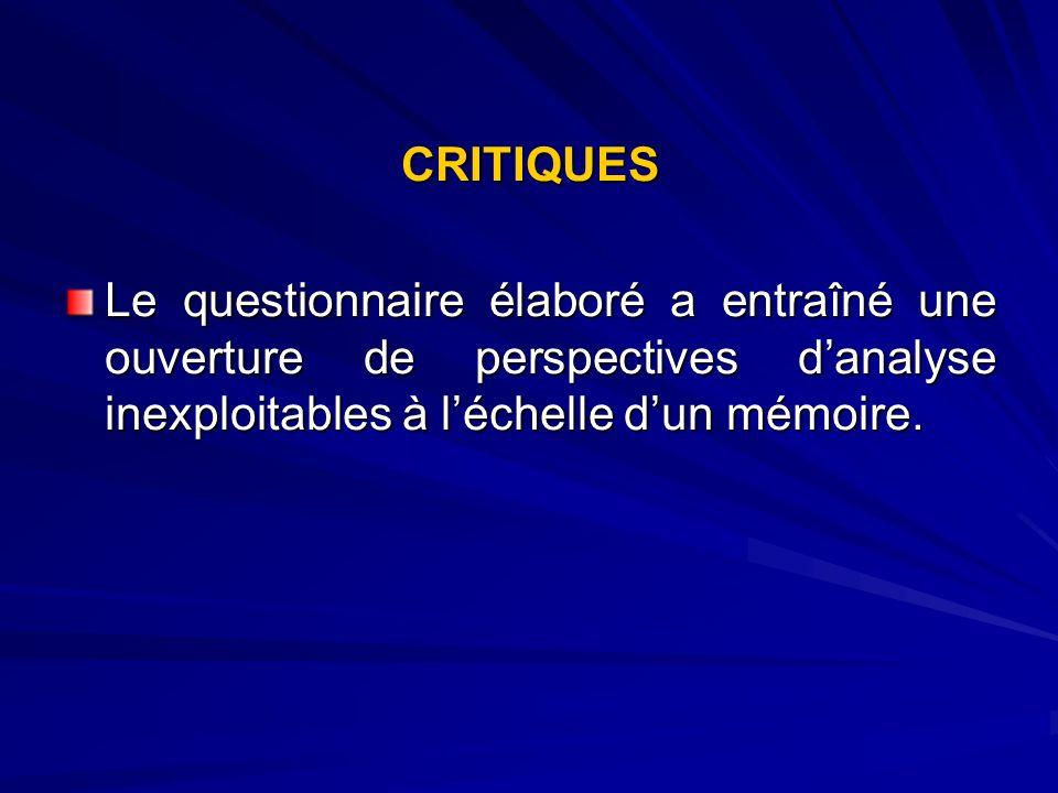 CRITIQUES Le questionnaire élaboré a entraîné une ouverture de perspectives d'analyse inexploitables à l'échelle d'un mémoire.