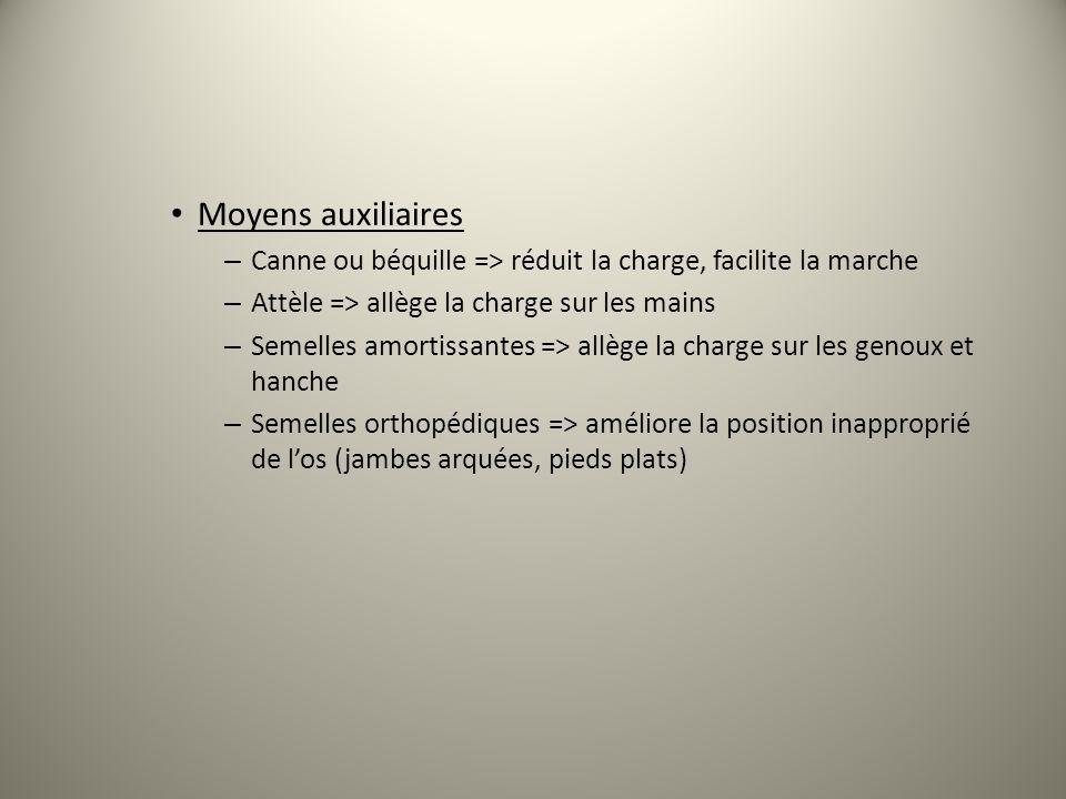 Moyens auxiliaires Canne ou béquille => réduit la charge, facilite la marche. Attèle => allège la charge sur les mains.