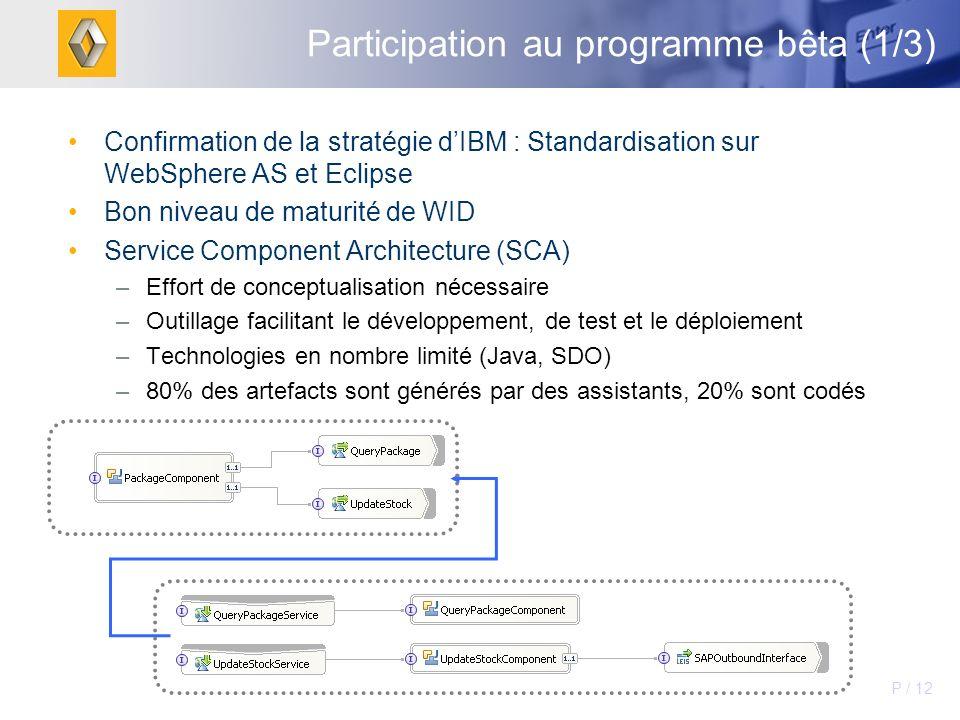 Participation au programme bêta (1/3)