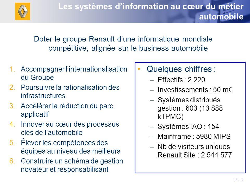 Les systèmes d'information au cœur du métier automobile