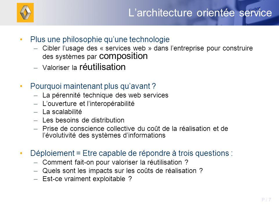 L'architecture orientée service