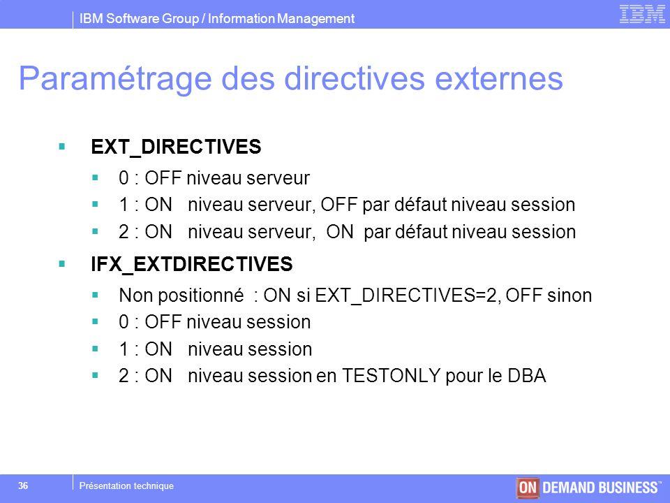 Paramétrage des directives externes