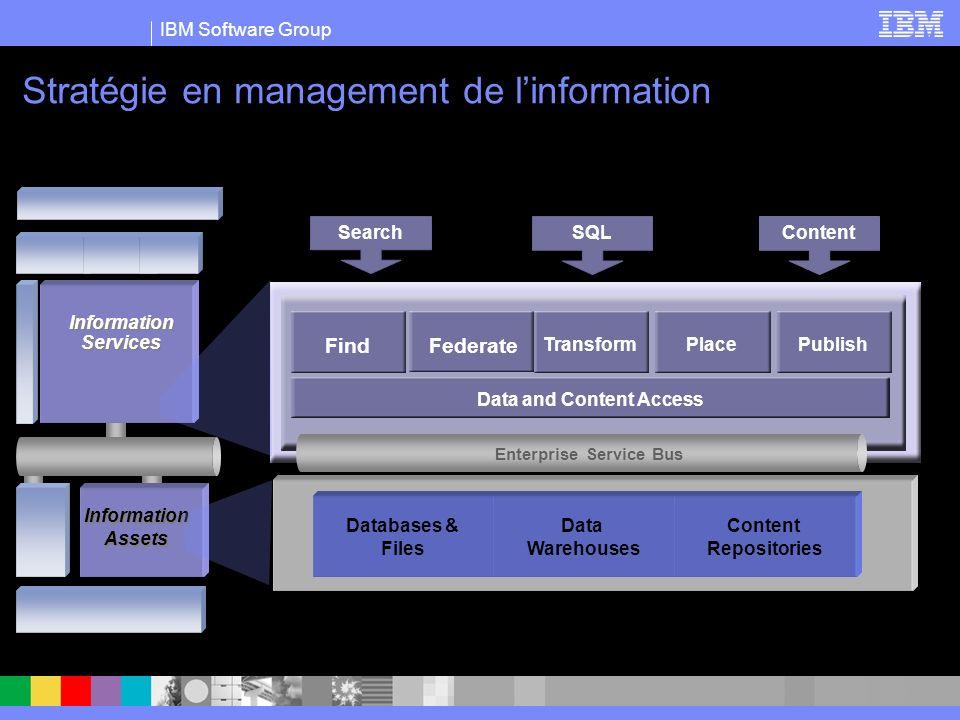 Data and Content Access Enterprise Service Bus
