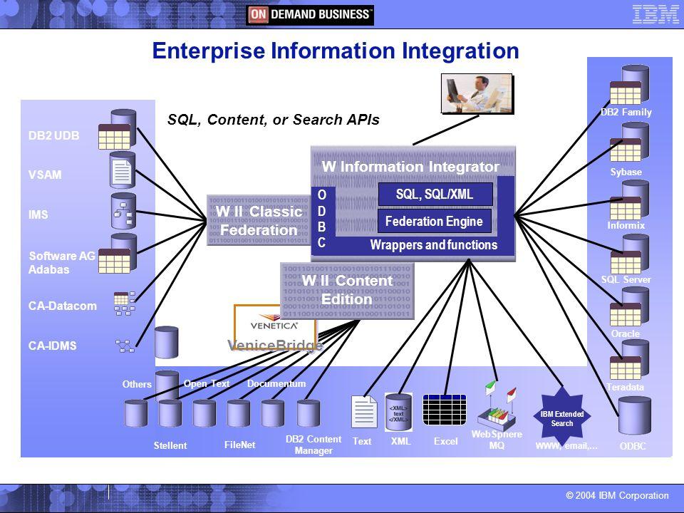 Enterprise Information Integration
