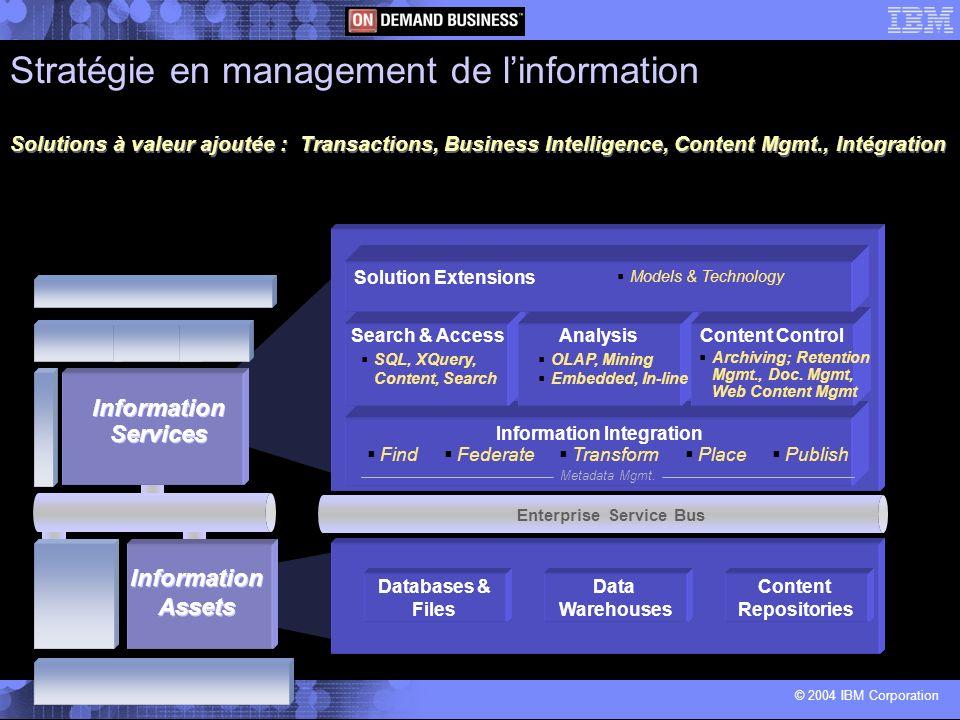 Stratégie en management de l'information
