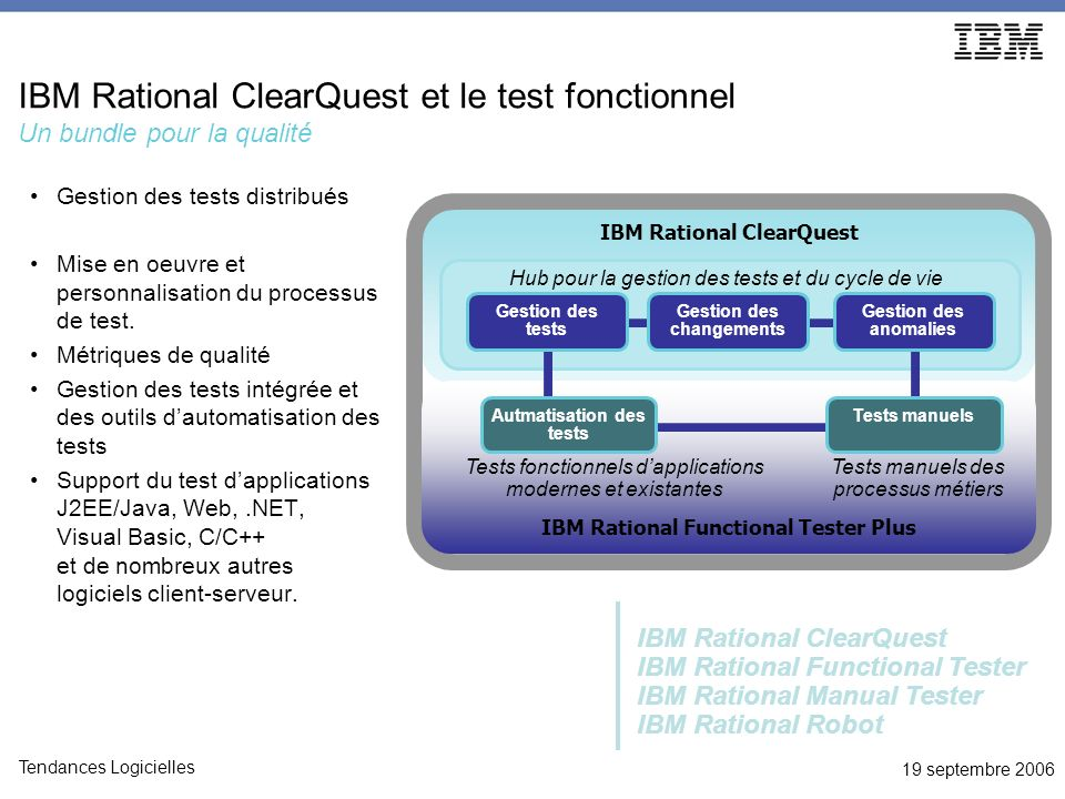 IBM Rational ClearQuest Gestion des changements