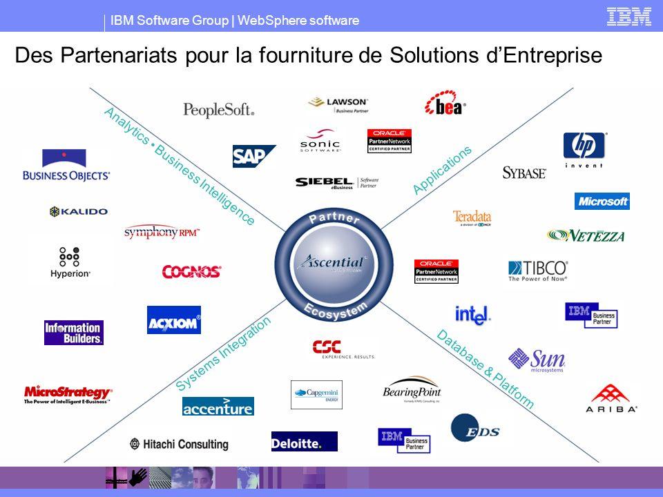 Des Partenariats pour la fourniture de Solutions d'Entreprise