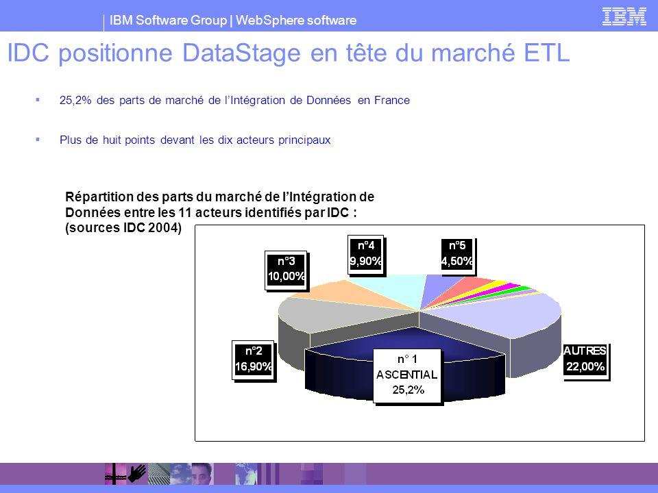 IDC positionne DataStage en tête du marché ETL