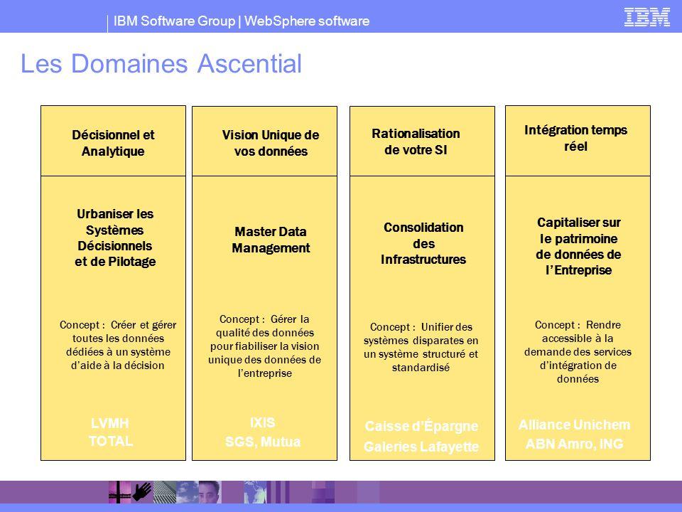 Les Domaines Ascential