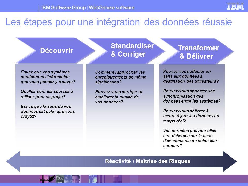 Les étapes pour une intégration des données réussie